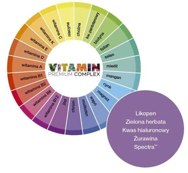 Witaminy i Minerały Dla Kobiet Kompleks 120 tabl. Aliness premium vitamin complex dla kobiet